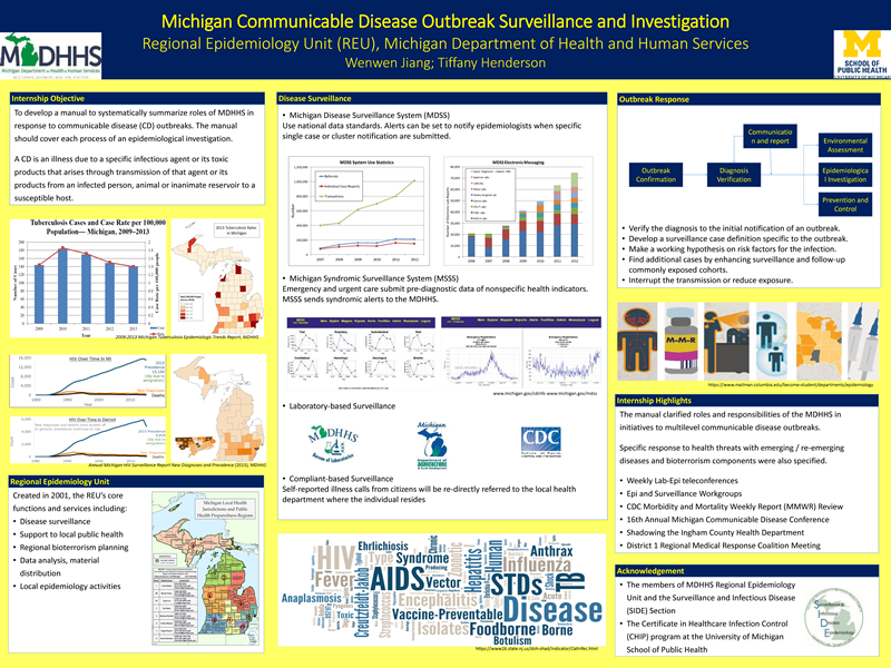 Michigan Communicable Disease Outbreak Surveillance and Investigation Regional Epidemiology Unit (REU), Michigan Department of Health and Human Services Wenwen Jiang , Tiffany Henderson