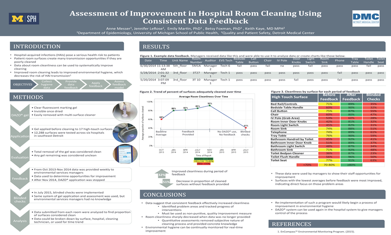 Assessment of Improvement in Hospital Room Cleaning Using Consistent Data Feedback Anne Messer, Jennifer LeRose, Emily Maran, PhD, Betsy Foxman, PhD, Keith Kaye, MD MPH