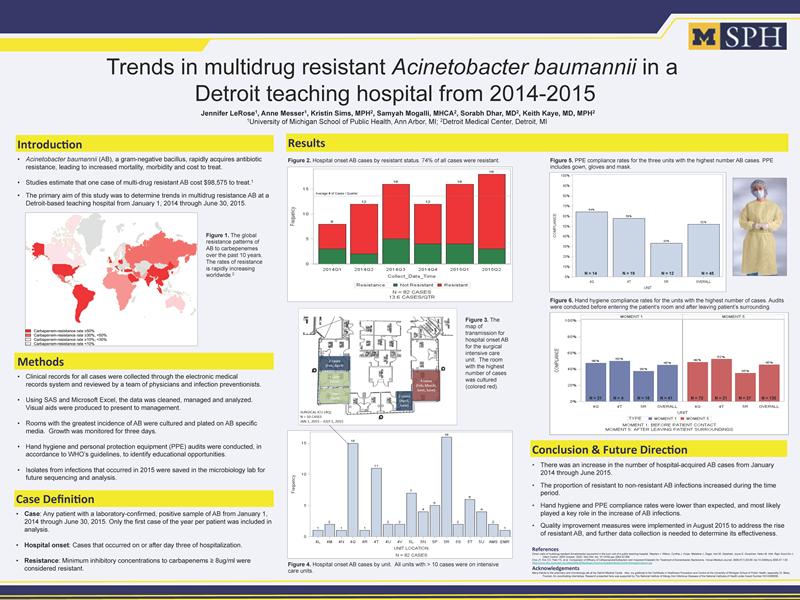 Trends in multidrug resistant Acinetobacter baumannii in a Detroit teaching hospital from 2014-2015 Jennifer LeRose, Anne Messer, Kristin Sims, MPH, Samyah Mogalli, MHCA, Sorabh Dhar, MD, Keith Kaye, MD, MPH
