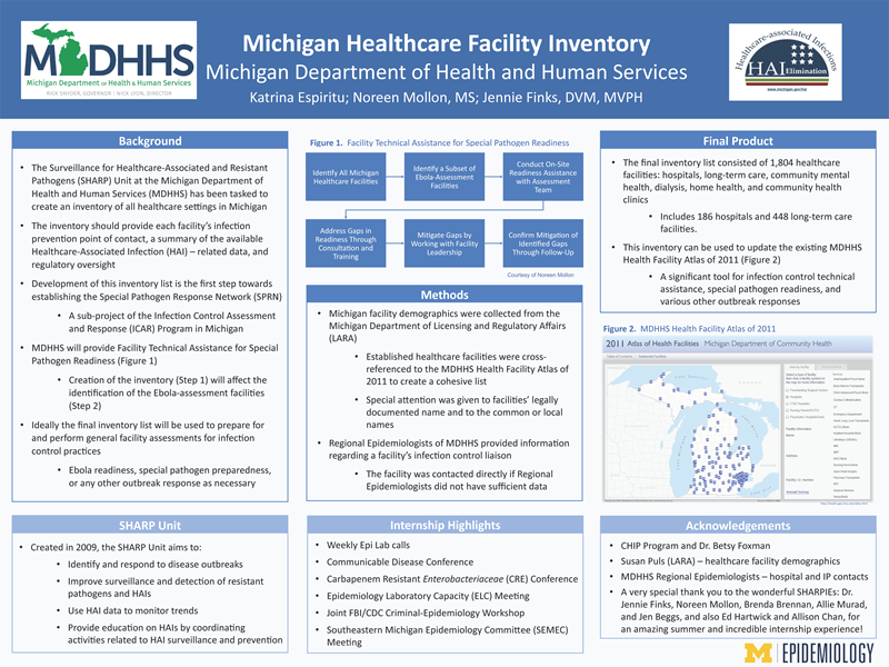 Michigan Healthcare Facility Inventory Michigan Department of Health and Human Services Katrina Espiritu; Noreen Mollon, MS; Jennie Finks, DVM, MVPH