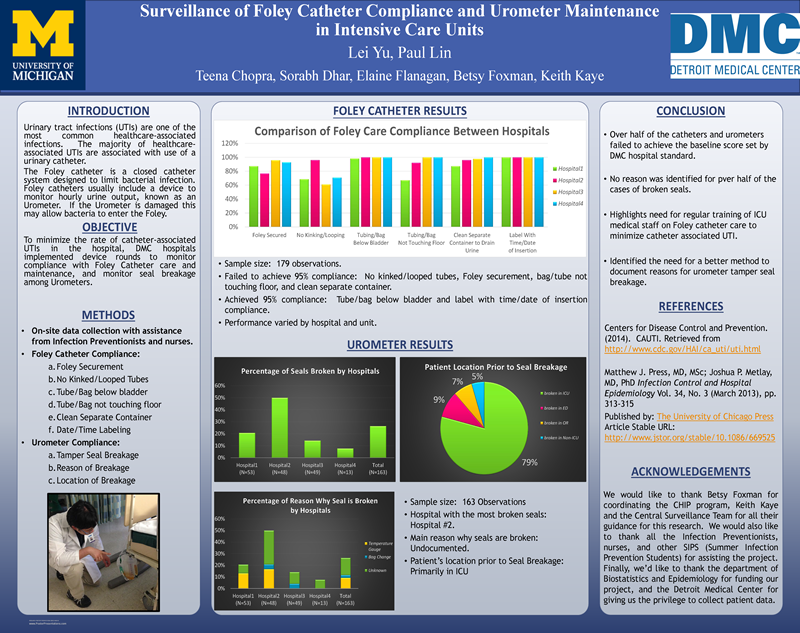 Surveillance of Foley Catheter Compliance and Urometer Maintenance in Intensive Care Units by Lei Yu and Paul Lin