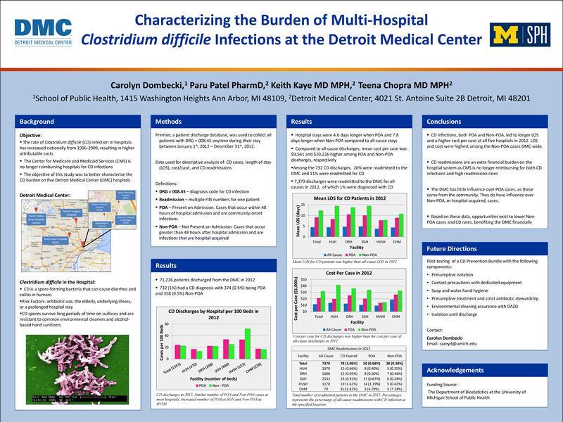 Characterizing the Burden of Multi-Hospital Clostridium difficileInfections at the Detroit Medical Center by Carolyn Dombecki