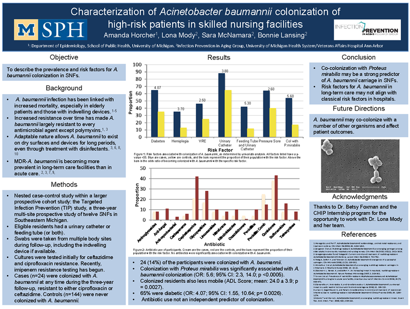 Characterization of Acinetobacterbaumanniicolonization of high-risk patients in skilled nursing facilities by Amanda Horcher