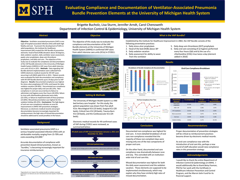 Evaluating Compliance and Documentation of Ventilator-Associated Pneumonia Bundle Prevention Elements at the University of Michigan Health System by Brigette Bucholz
