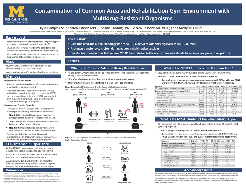 """""""Contamination of Common Area and Rehabilitation Gym Environment with Multidrug-Resistant Organisms"""" by Kyle Gontjes"""