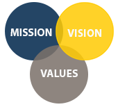 Mission Vision Values logo