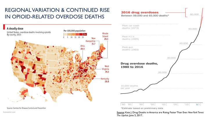 Regional Variation & Continued Rise in Opioid-Related Overdose Deaths