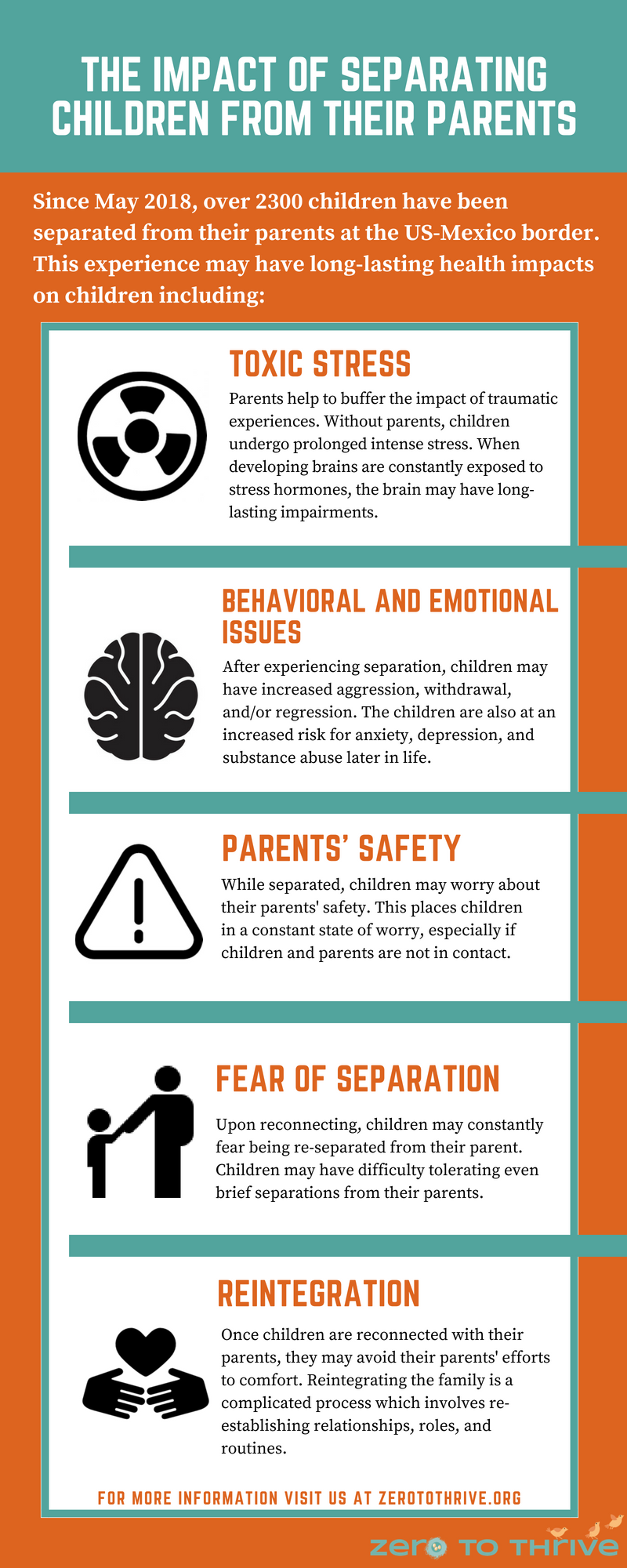 Family Separation Infographic