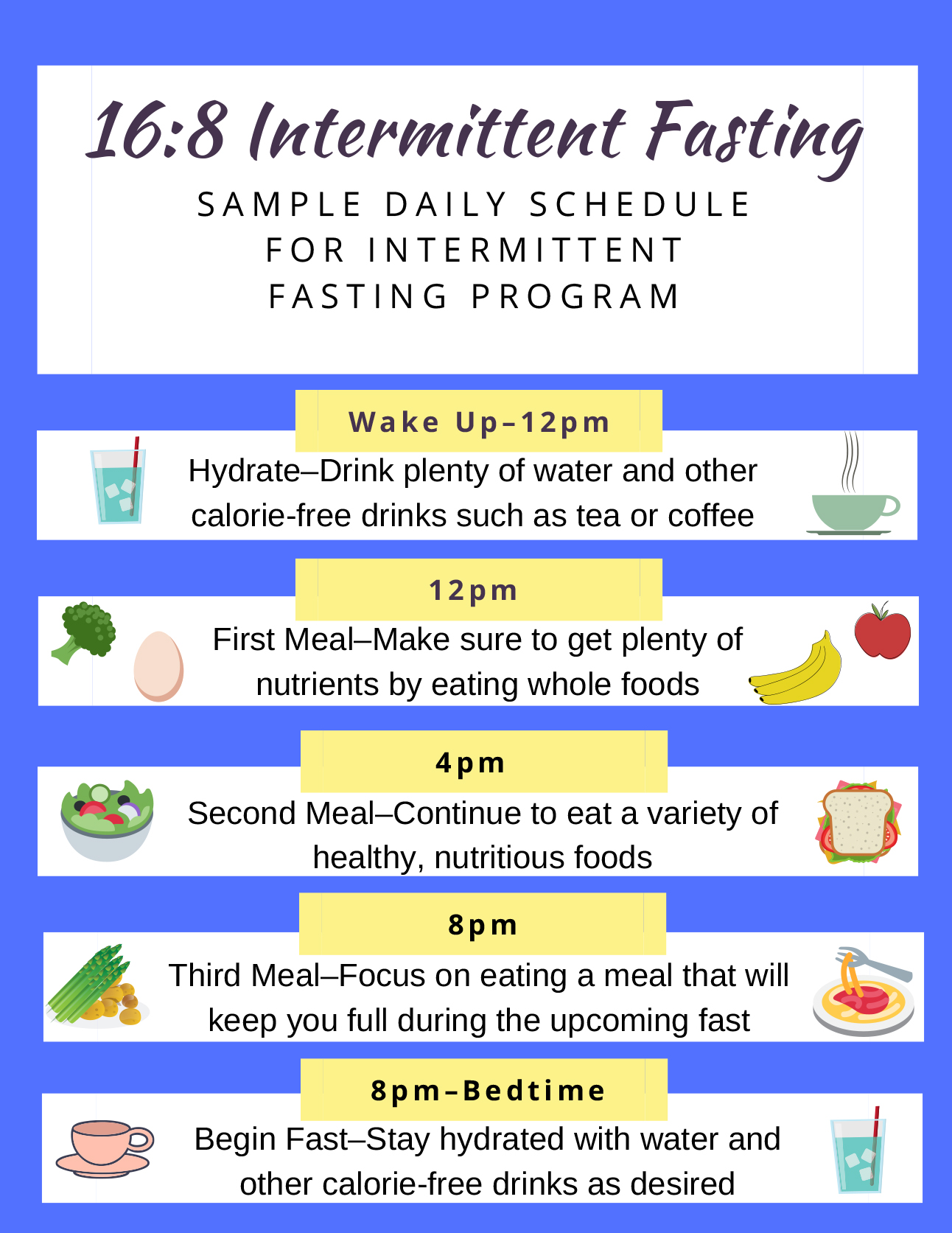 intermittent fasting daily schedule sample